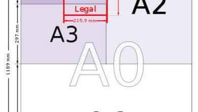 kích cỡ giấy a4