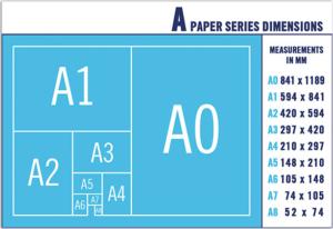 kích thước giấy a1