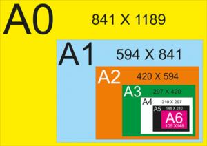 kích thước giấy a0