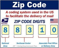 mã zip là gì