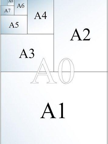 kích thước a5