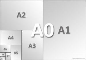 kích thước giấy a2