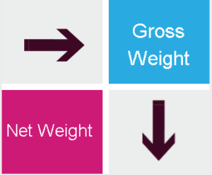 Gross Weight