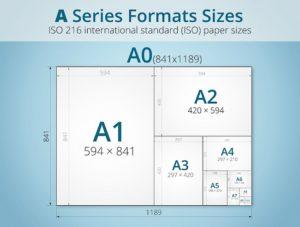 kích thước tờ a1