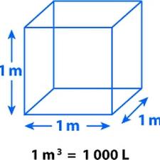 công thức tính mét khối