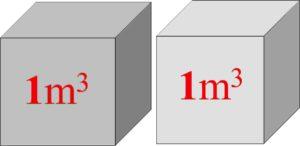 cách tính mét khối